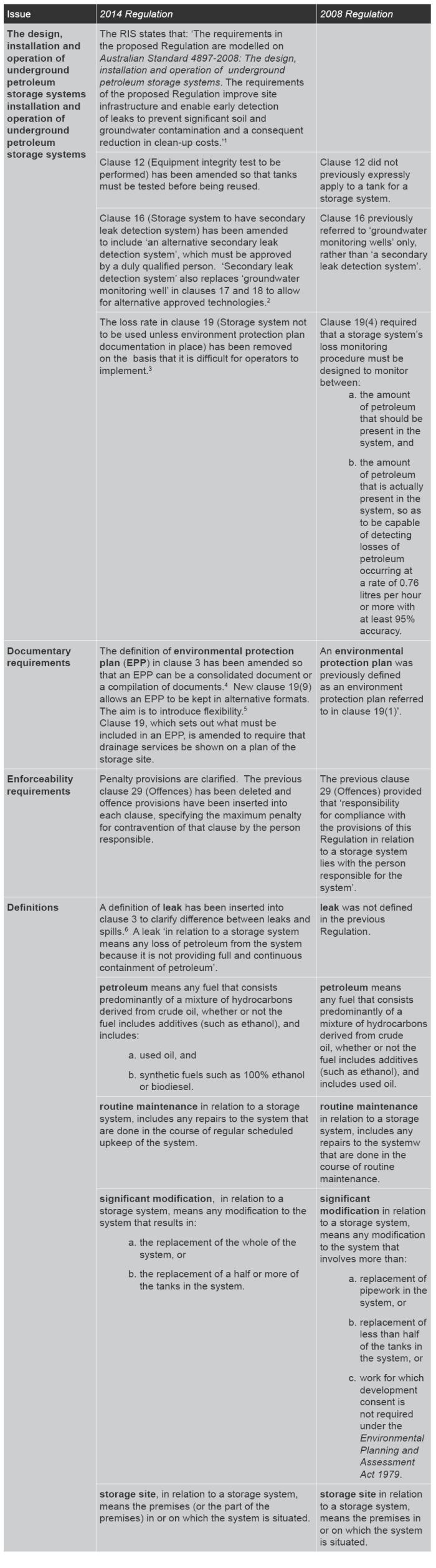 Planning Blog Summary Table (96dpi)